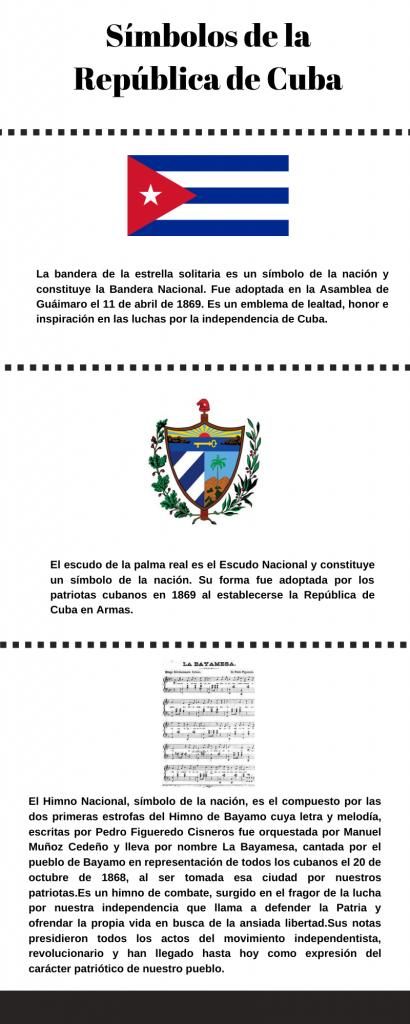 Símbolos Nacionales de la República de Cuba